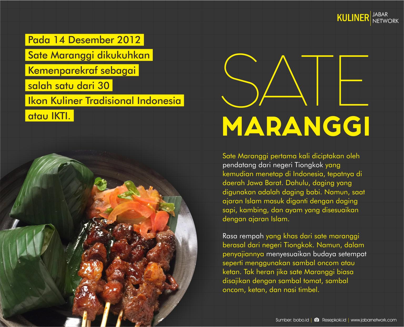 Sate_Maranggi