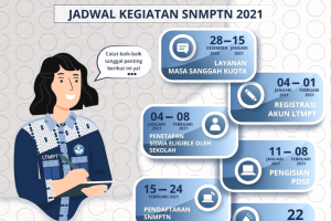 Pendaftaran SNMPTN 2021 Dibuka Hari ini, Simak Jadwalnya