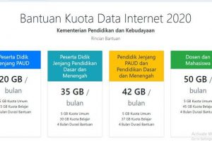 Ini Sebabnya Bantuan Kuota Internet Gratis Kemendikbud 2021 Dipangkas